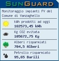 SUN_GUARD