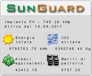Progetto fotovoltaico Marmi Rossi - Verona